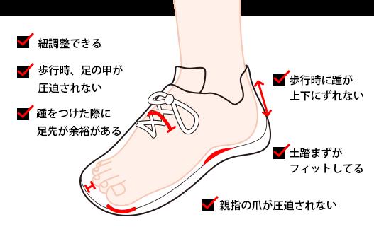 正しい靴の選び方