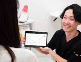 渋谷区 恵比寿 代官山 中目黒 の外反母趾治療の専門院